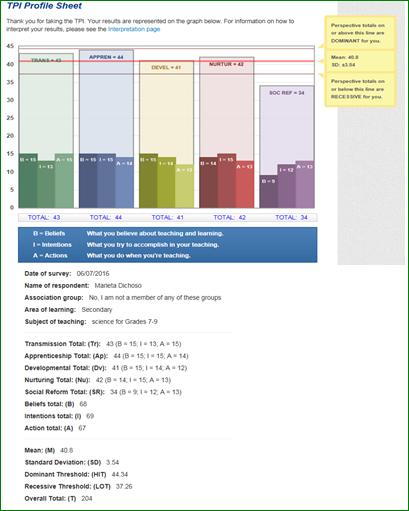 Did my teacher deliberately lower my examination score?